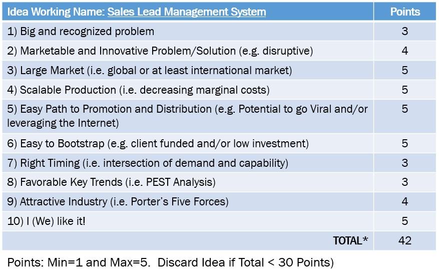 Ideas Assessment Framework